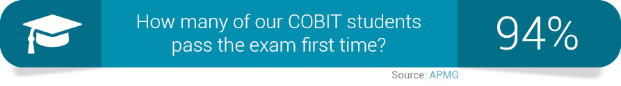 cobit 5 foundation exam dumps pdf