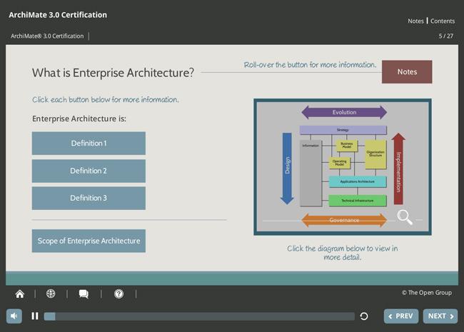 ArchiMate® 3 Practitioner Screenshot 2
