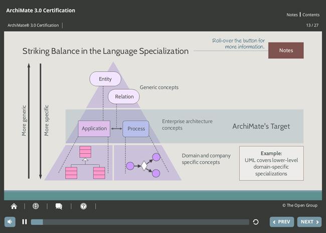 ArchiMate® 3 Practitioner Screenshot 5