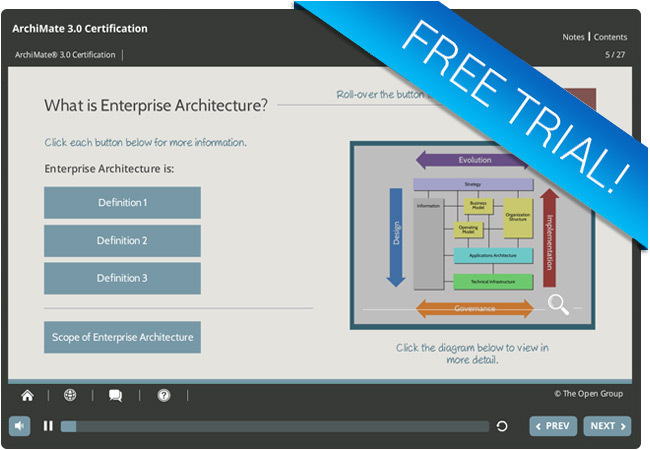 ArchiMate 3 Free Trial