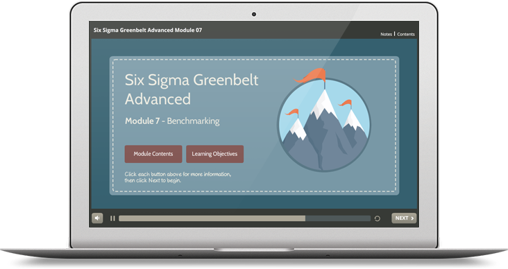 Six Sigma Green Belt Advanced (level 1 & 2)