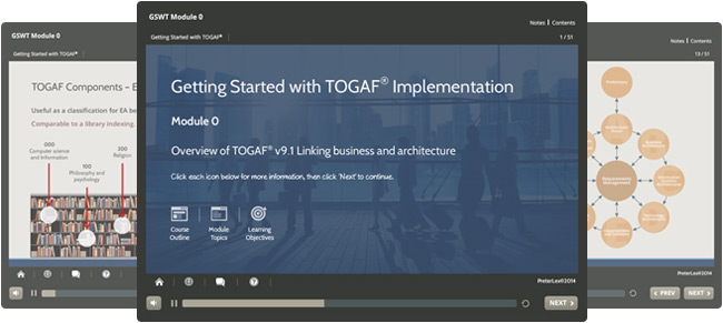 TOGAF Implementation