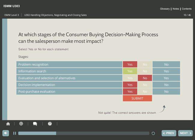 ISMM Level 3 U303 - Understanding Influences on Buyer Behavior Screenshot 4