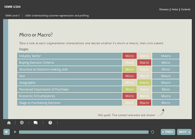 ISMM Level 3 U304 - Understanding Customer Segmentation & Profiling Screenshot 5