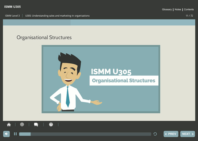 ISMM Level 3 U305 - Understanding Sales & Marketing in Organizations Screenshot 4