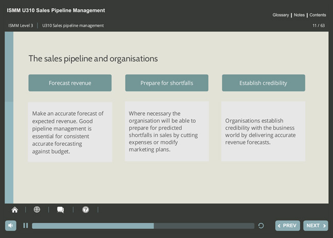 ISMM Level 3 U310 - Sales Pipeline Management Screenshot 4