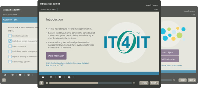 IT4IT Training Course