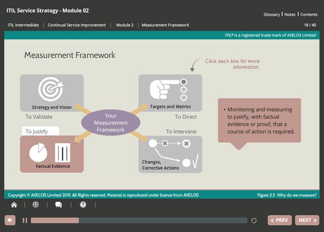 ITIL® Continual Service Improvement (CSI) Screenshot 1