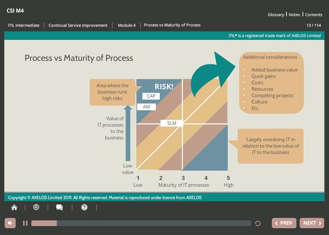 ITIL® Continual Service Improvement (CSI) Screenshot 5