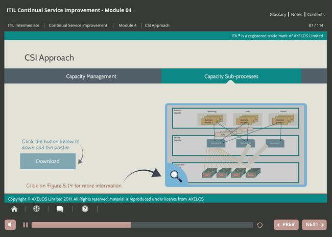 ITIL® Continual Service Improvement (CSI) Screenshot 6