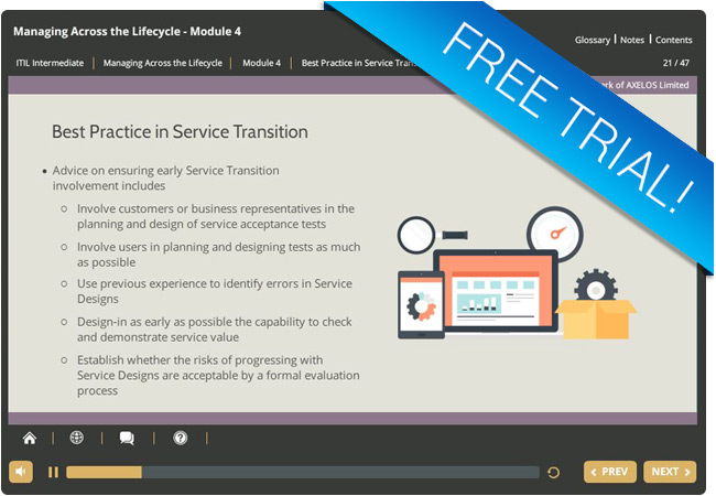 ITIL MALC Free Trial