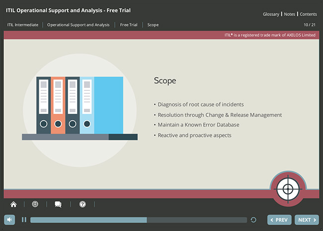ITIL® Operational Support & Analysis (OSA) Screenshot 1