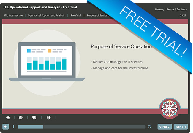 ITIL OSA Free Trial