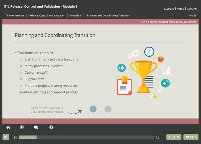 ITIL® Release, Control & Validation (RCV) Screenshot 2