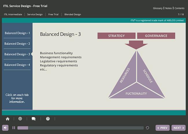 ITIL® Service Design (SD) Screenshot 1
