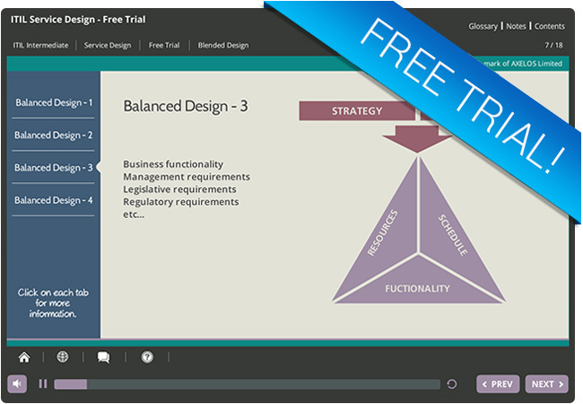 ITIL SD Free Trial