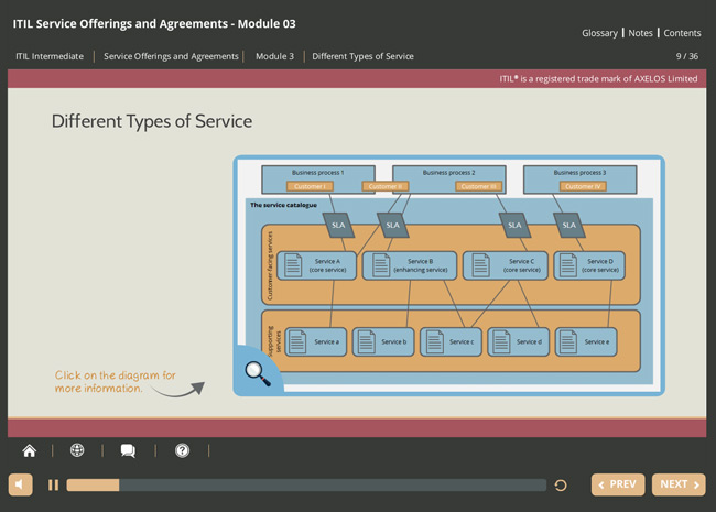 ITIL® Service Offerings & Agreements (SOA) Screenshot 5