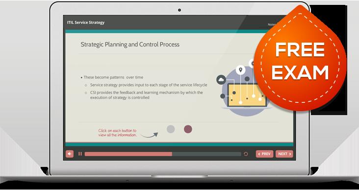 ITIL® Service Strategy (SS)