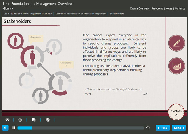 Lean Foundation & Management Overview (level 1) Screenshot 2