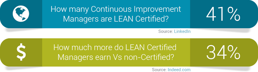 LEAN Certification Benefits
