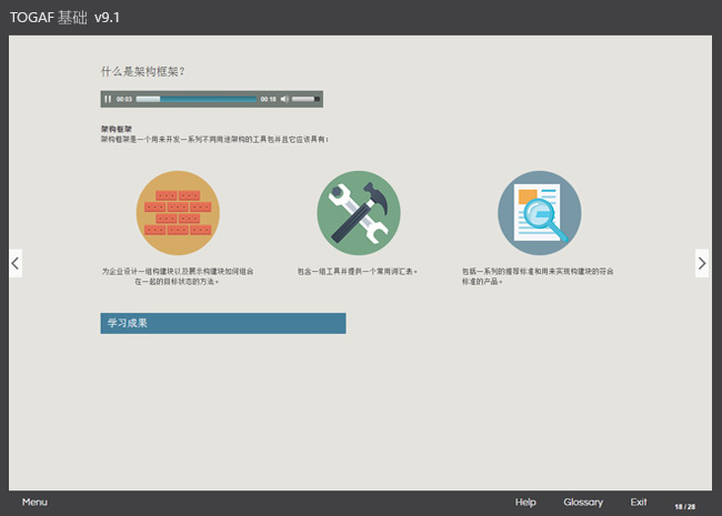 TOGAF® 9 Foundation (Simplified Chinese) Screenshot 3