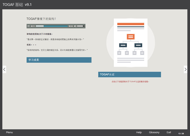 TOGAF® 9 Foundation (Simplified Chinese) Screenshot 5