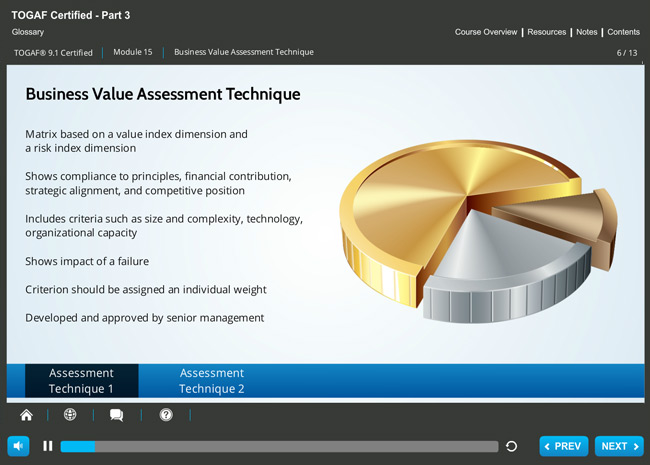 TOGAF® 9 Certification (level 1 & 2) v9.1 Screenshot 2