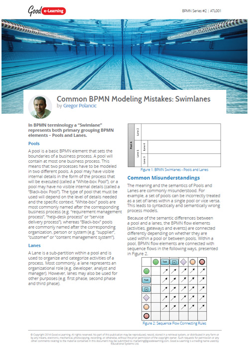 Common BPMN Modeling Mistakes: Swimlanes image