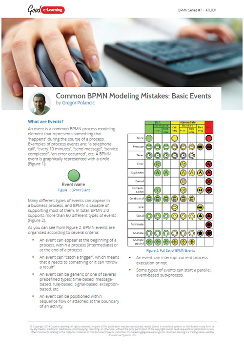 7 Common BPMN Modeling Mistakes - Basic Events
