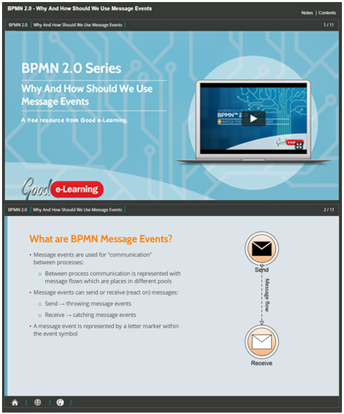 Understanding BPMN Why and How Message Events
