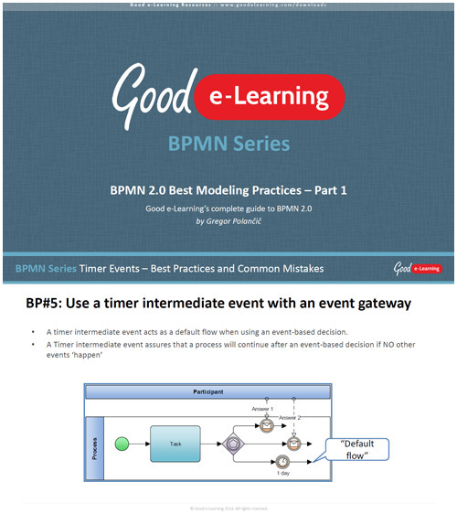 11 BPMN Best Modeling Practices Part 1 image