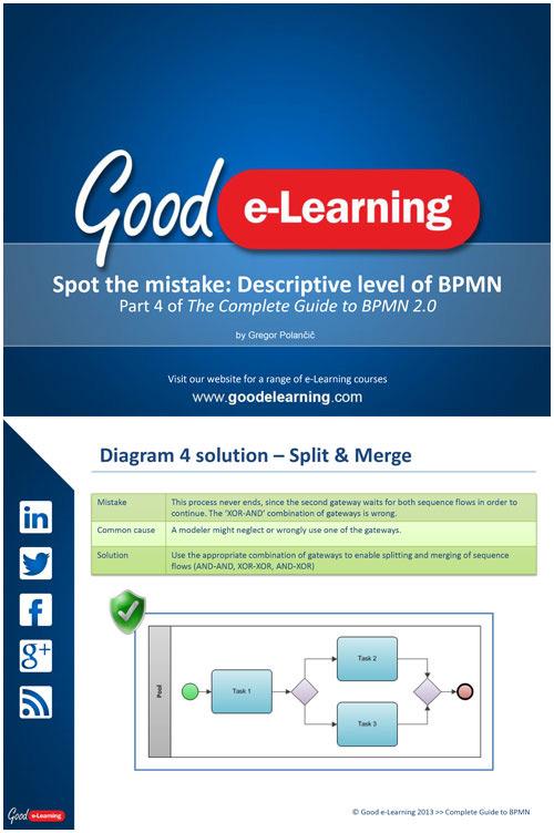 Spot the Mistake: Descriptive Level Of BPMN