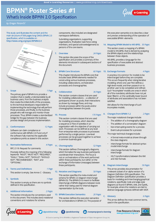 Learning BPMN Poster 1 - An Overview Of BPMN 2.0