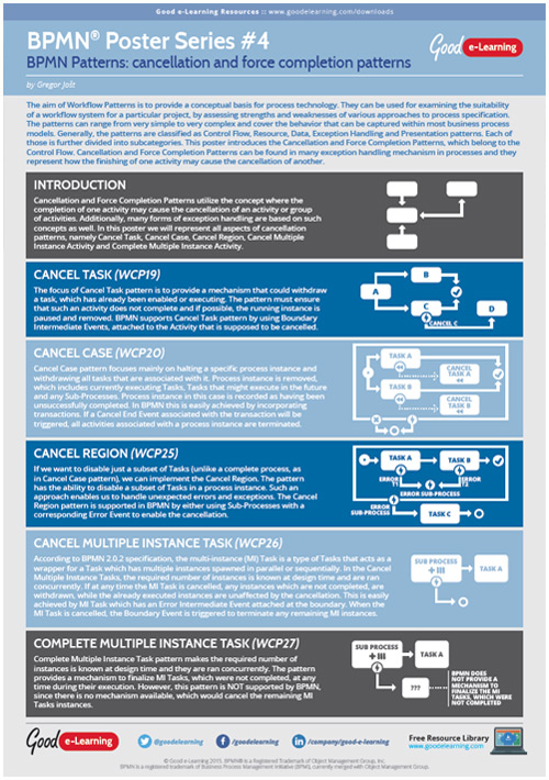 Learning BPMN Poster 4 - Cancellation and Force Completion Patterns