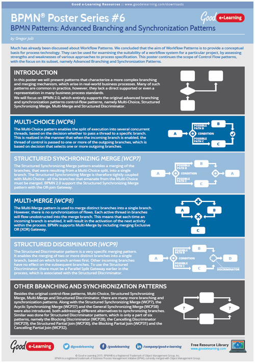 Learning BPMN Poster 6 - Advanced Branching and Synchronization Patterns image