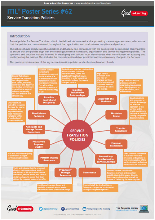 Learning ITIL Poster 62 - Service Transition Policies