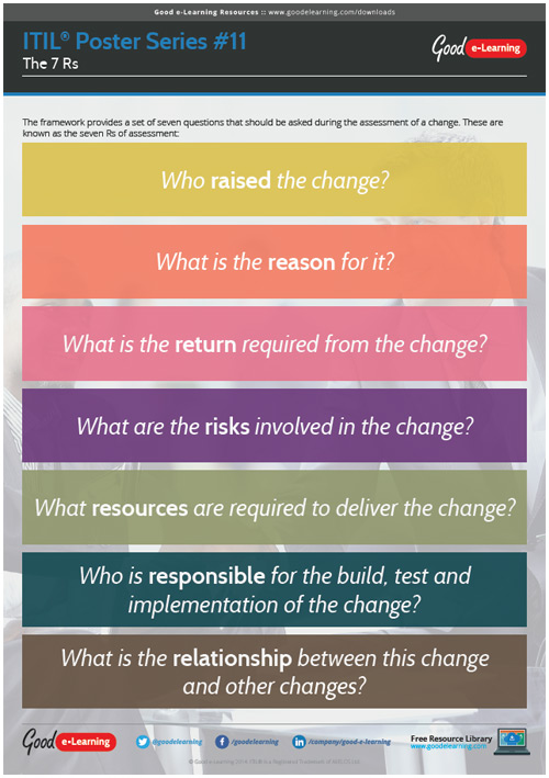 Learning ITIL Poster 11 - The 7 R's