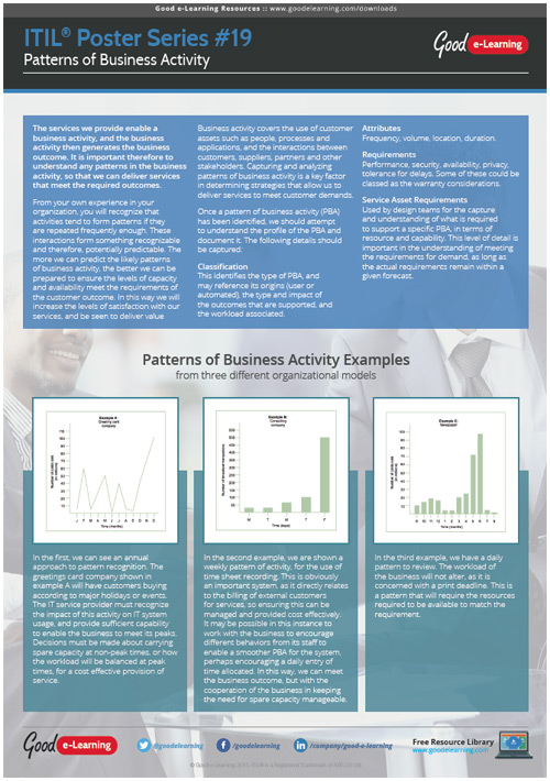 Learning ITIL Poster 19 - Patterns of Business Activity