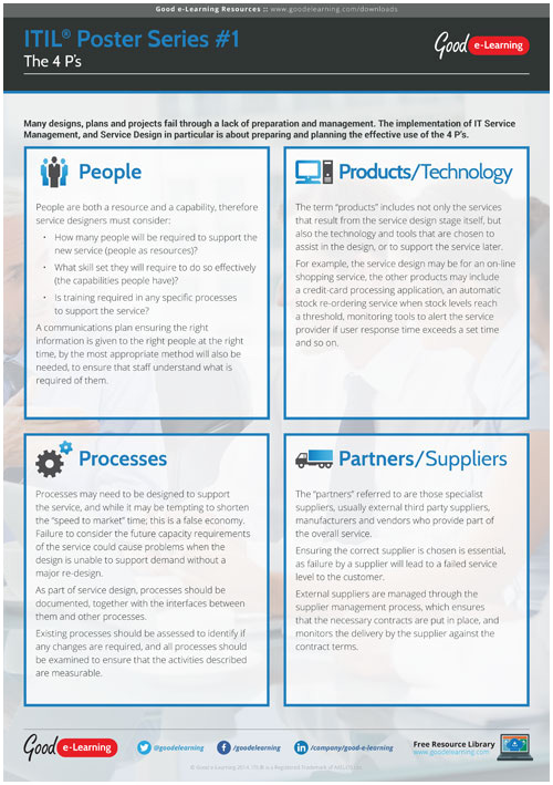 Learning ITIL Poster 1 - The 4 P's image