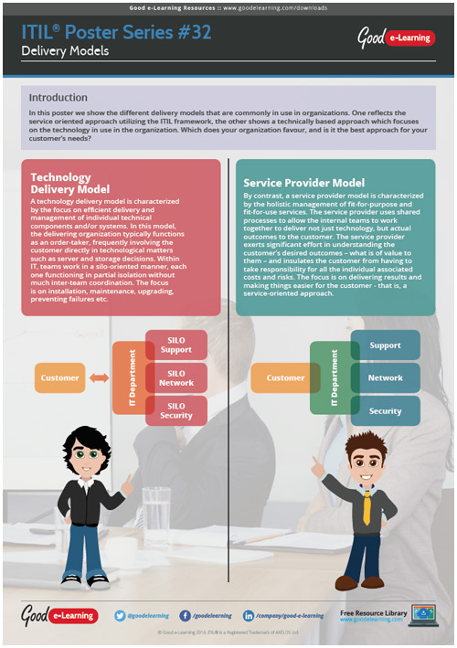 Learning ITIL Poster 32 - Delivery Models