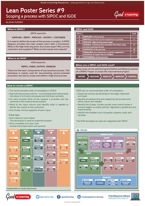 Learning Lean Poster 9 - Scoping a process with SIPOC and IGOE