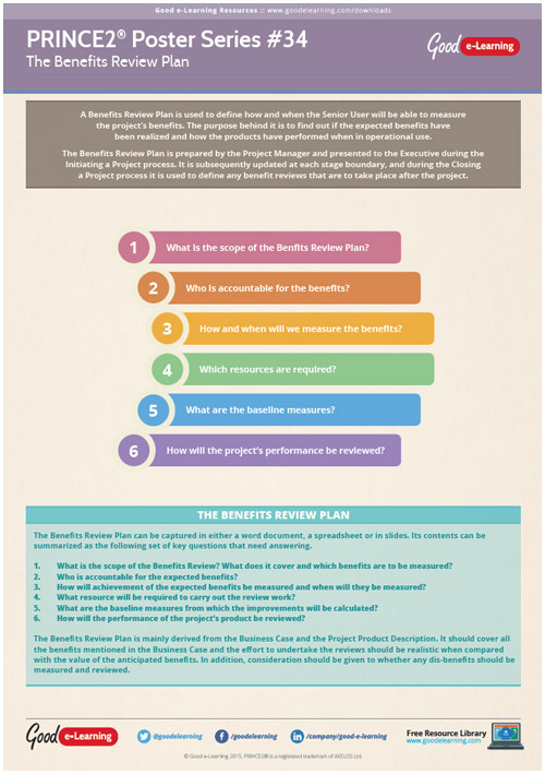 Learning PRINCE2 Poster 34 - The Benefits Review Plan