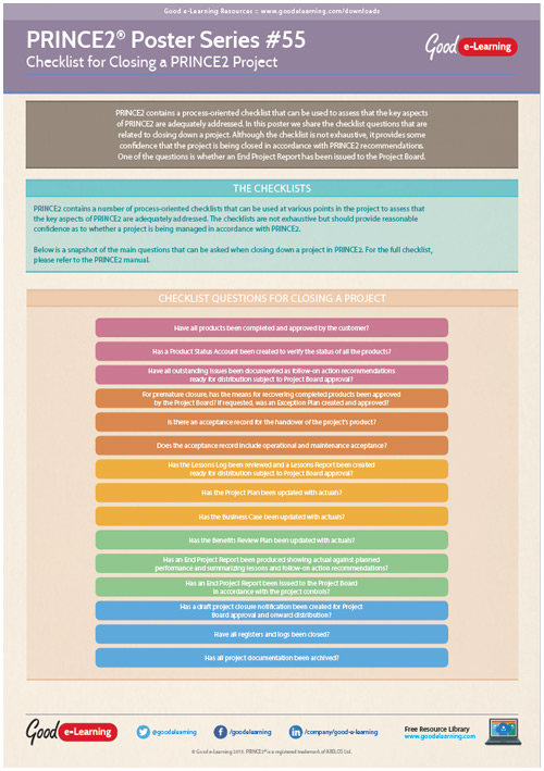 Learning PRINCE2 Poster 55 - Checklist for Closing a PRINCE2 Project