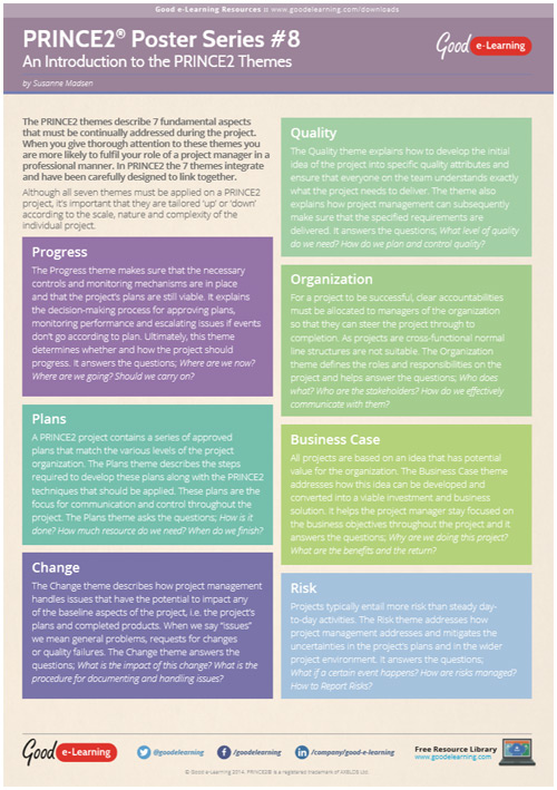 Learning PRINCE2 Poster 8 - An Introduction to PRINCE2 Themes image