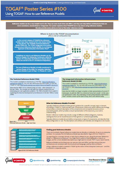 Learning TOGAF 9 Poster 100 - How to use Reference Models