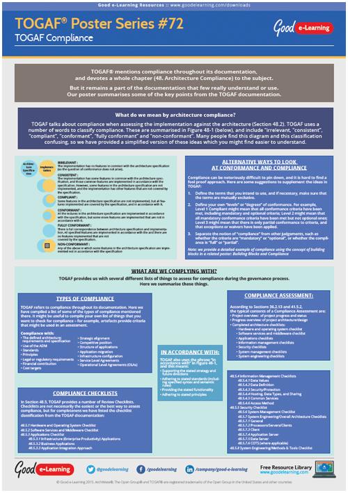 Learning TOGAF 9 Poster 72 - TOGAF Compliance image