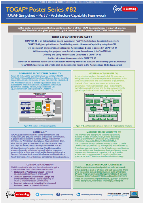Learning TOGAF 9 Poster 82 - TOGAF Simplified Part 7: Architecture Capability Framework