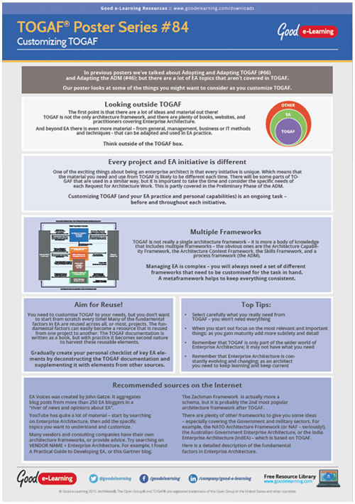 Learning TOGAF 9 Poster 84 - Creating a Tailored Framework from TOGAF