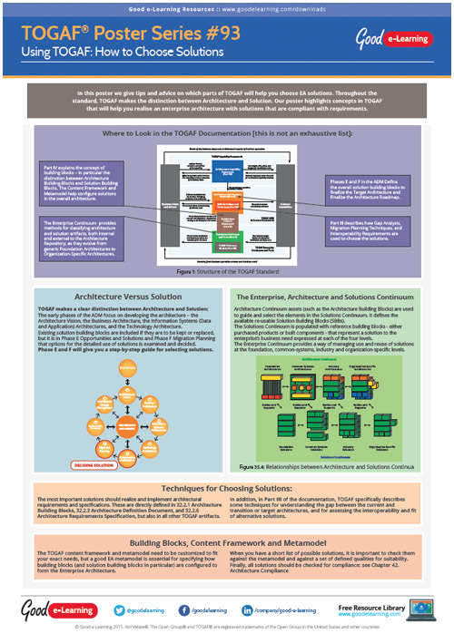 Learning TOGAF 9 Poster 93 - How to Choose Solutions