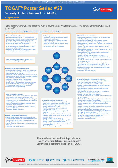 Learning TOGAF 9 Poster 23 - Security Architecture and The ADM Pt 2